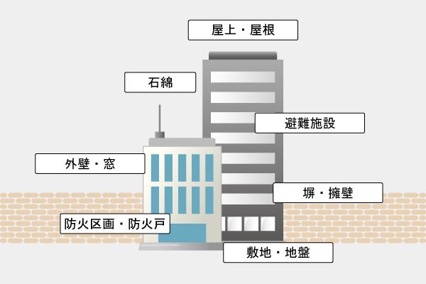 特殊建築物定期調査・建物調査イメージ画像